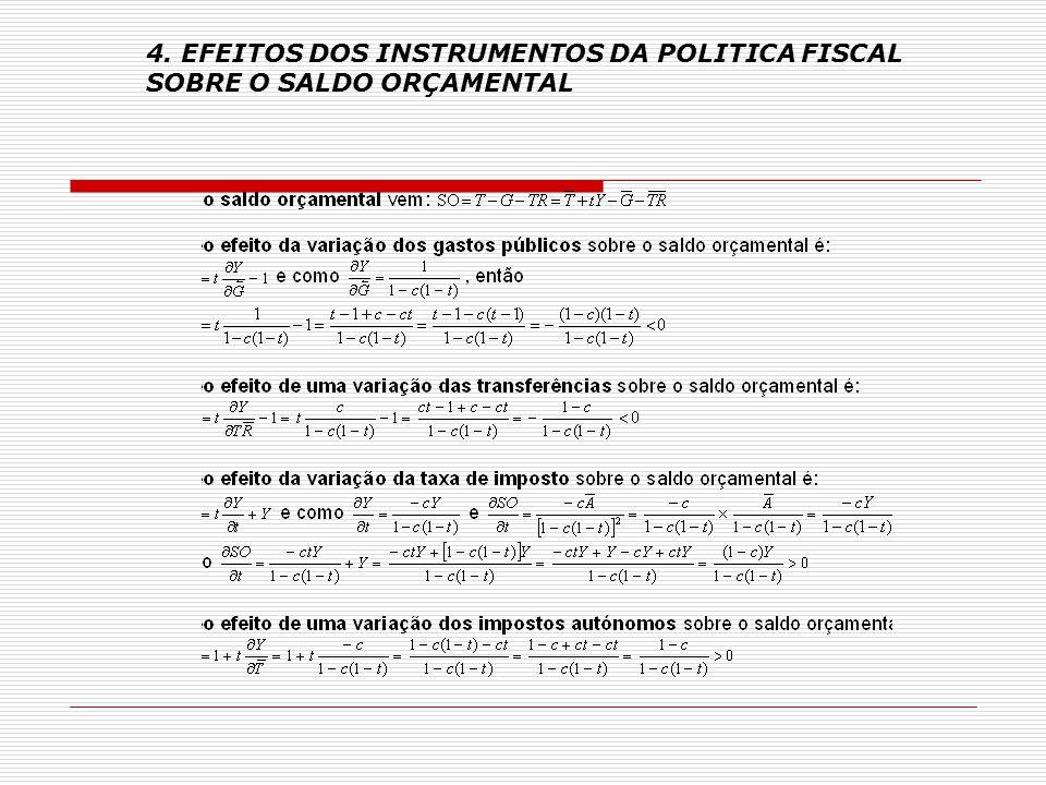 4. EFEITOS DOS INSTRUMENTOS DA POLITICA FISCAL SOBRE O SALDO ORÇAMENTAL