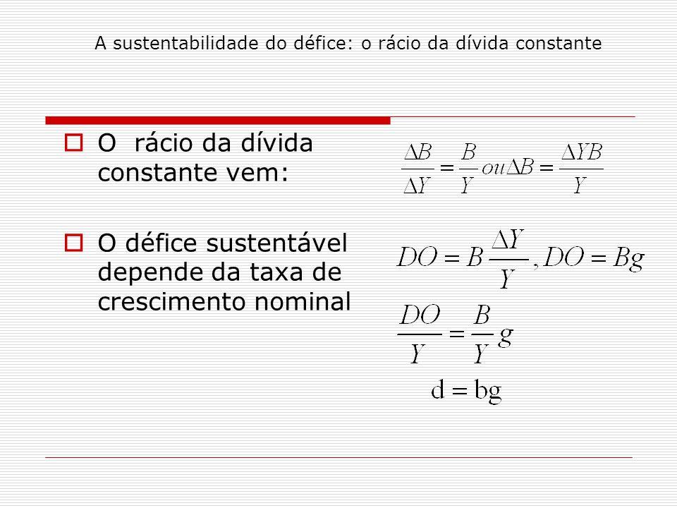 O rácio da dívida constante vem: O défice sustentável depende da taxa de crescimento nominal A sustentabilidade do défice: o rácio da dívida constante