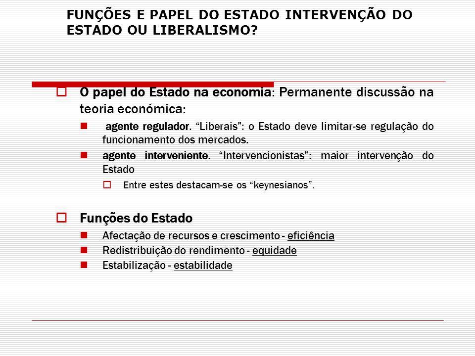 O papel do Estado na economia: Permanente discussão na teoria económica: agente regulador.