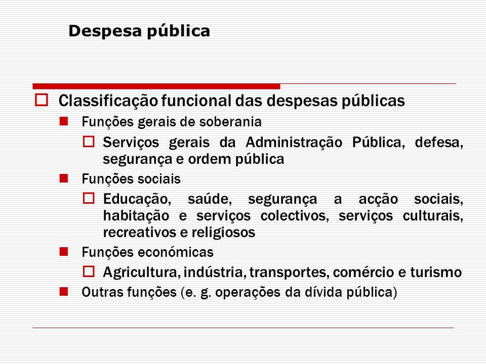 Fonte: Comissão Europeia (2006) Despesa pública