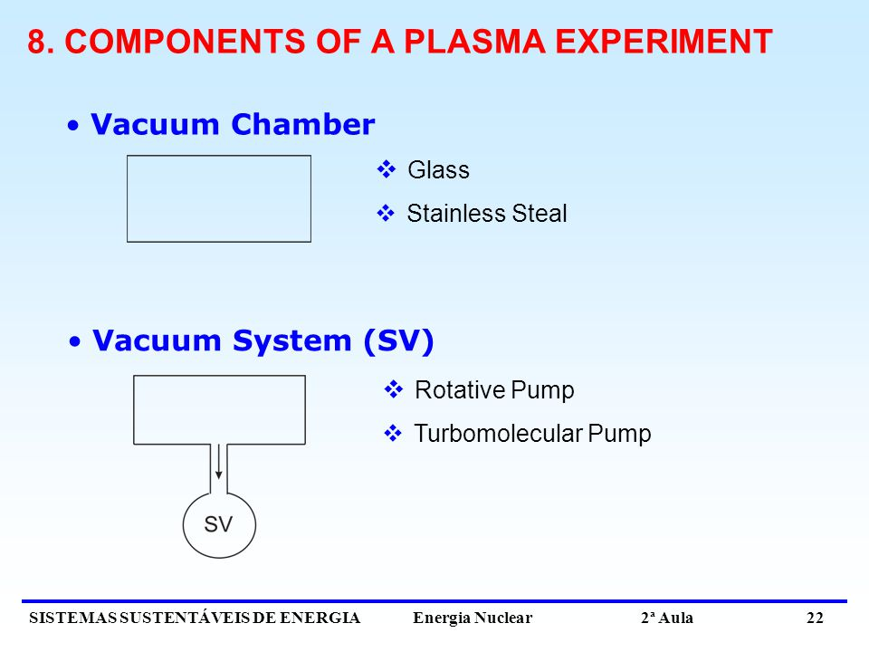 SISTEMAS SUSTENTÁVEIS DE ENERGIA Energia Nuclear 2ª Aula 22 8. COMPONENTS OF A PLASMA EXPERIMENT Vacuum Chamber Vacuum System (SV) Glass Stainless Ste