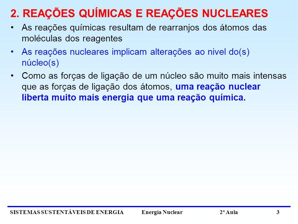 SISTEMAS SUSTENTÁVEIS DE ENERGIA Energia Nuclear 2ª Aula 3 2.