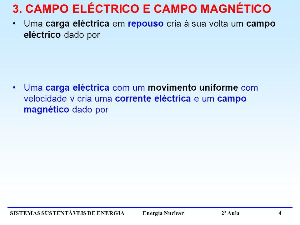 SISTEMAS SUSTENTÁVEIS DE ENERGIA Energia Nuclear 2ª Aula 4 3.