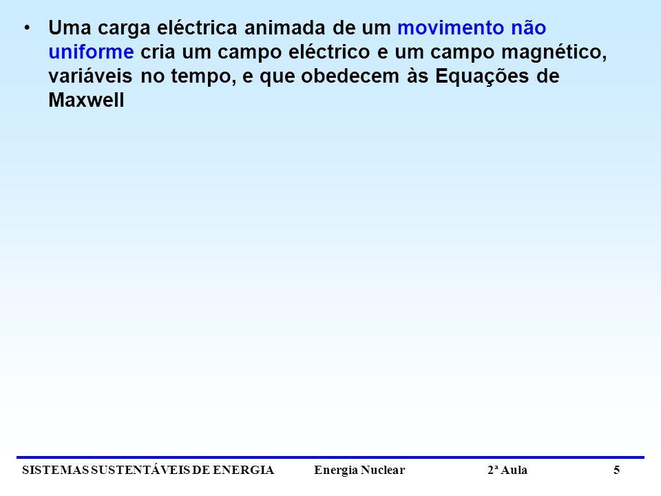 SISTEMAS SUSTENTÁVEIS DE ENERGIA Energia Nuclear 2ª Aula 5 Uma carga eléctrica animada de um movimento não uniforme cria um campo eléctrico e um campo magnético, variáveis no tempo, e que obedecem às Equações de Maxwell