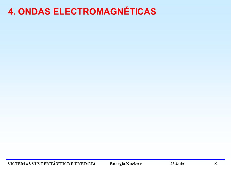 SISTEMAS SUSTENTÁVEIS DE ENERGIA Energia Nuclear 2ª Aula 6 4. ONDAS ELECTROMAGNÉTICAS