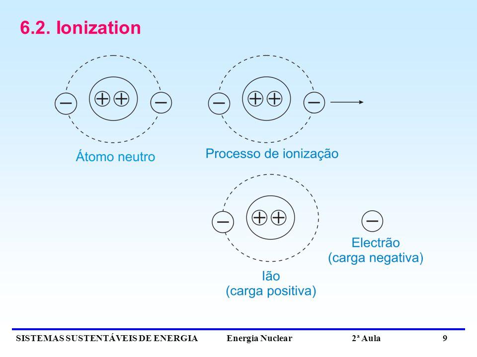 SISTEMAS SUSTENTÁVEIS DE ENERGIA Energia Nuclear 2ª Aula 9 6.2. Ionization
