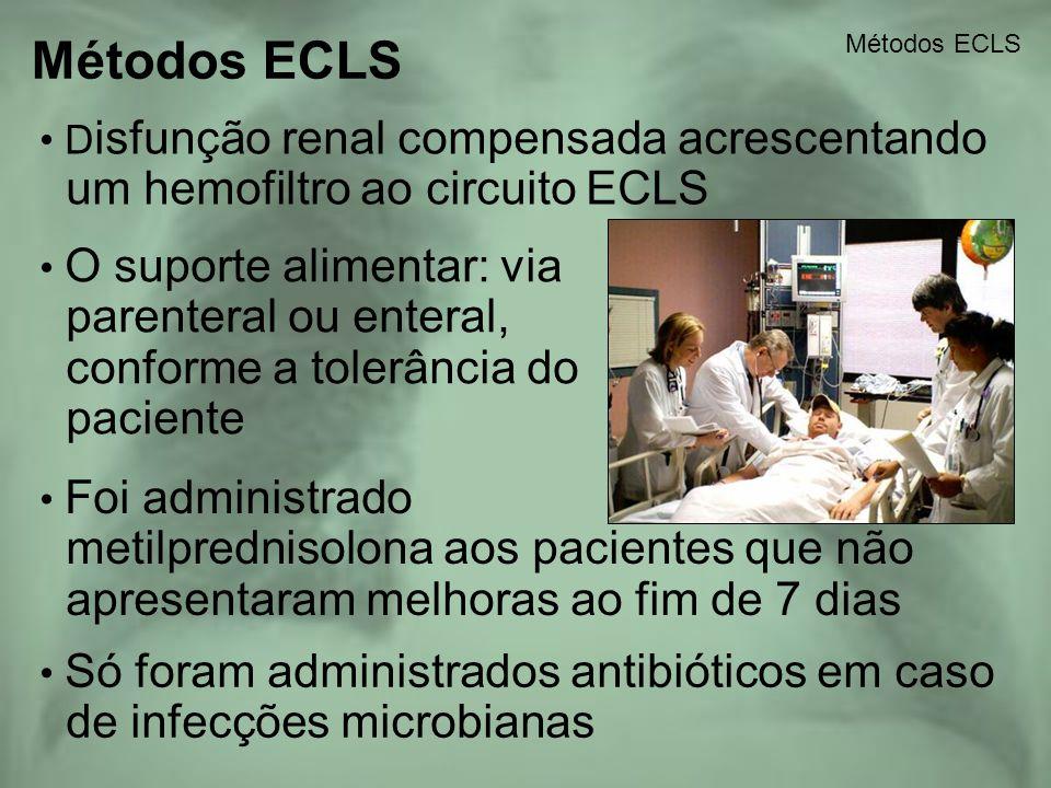 Métodos ECLS Só foram administrados antibióticos em caso de infecções microbianas Foi administrado metilprednisolona aos pacientes que não apresentara