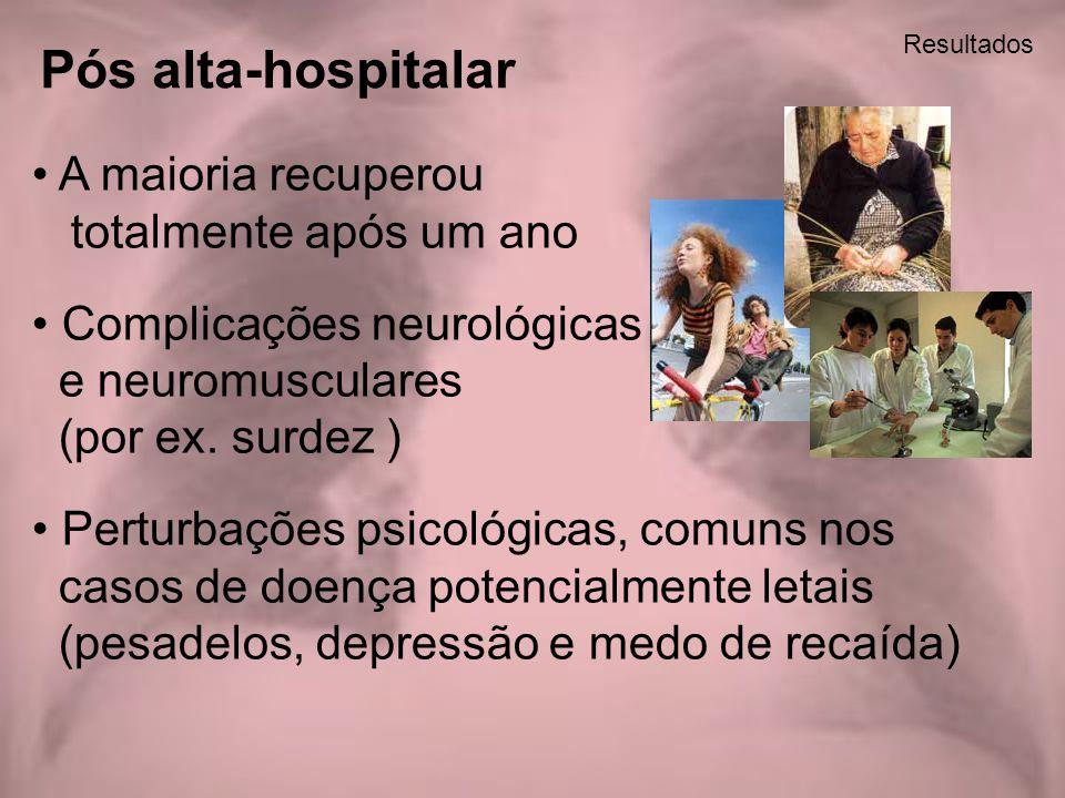 Resultados Pós alta-hospitalar A maioria recuperou totalmente após um ano Complicações neurológicas e neuromusculares (por ex. surdez ) Perturbações p