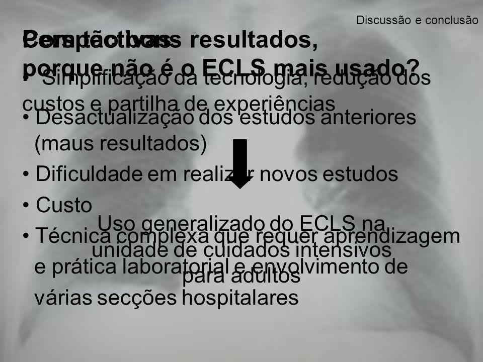 Discussão e conclusão Com tão bons resultados, porque não é o ECLS mais usado? Desactualização dos estudos anteriores (maus resultados) Dificuldade em
