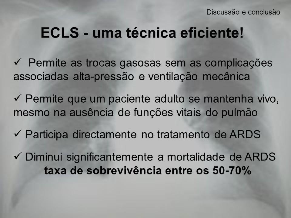 Discussão e conclusão ECLS - uma técnica eficiente! Permite as trocas gasosas sem as complicações associadas alta-pressão e ventilação mecânica Permit