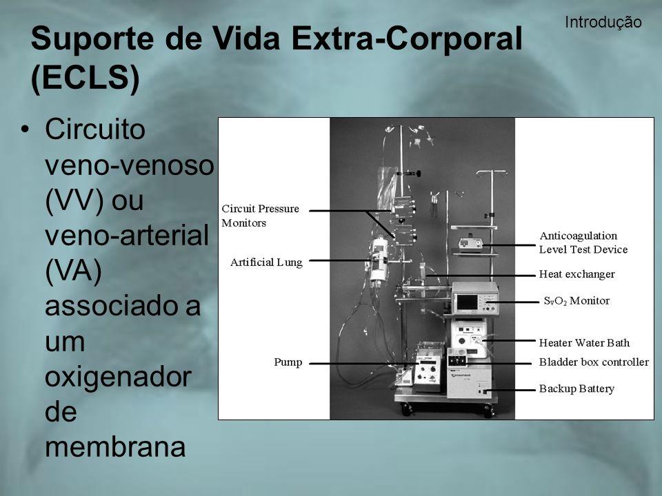 Suporte de Vida Extra-Corporal (ECLS) Circuito veno-venoso (VV) ou veno-arterial (VA) associado a um oxigenador de membrana