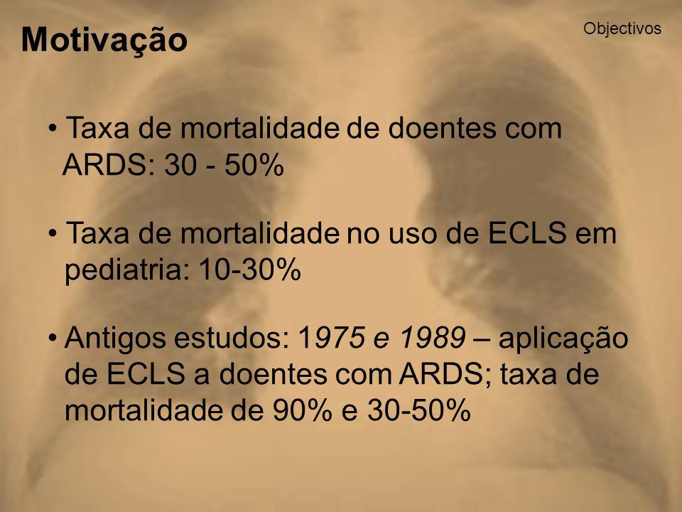 Objectivos Motivação Taxa de mortalidade de doentes com ARDS: 30 - 50% Taxa de mortalidade no uso de ECLS em pediatria: 10-30% Antigos estudos: 1975 e