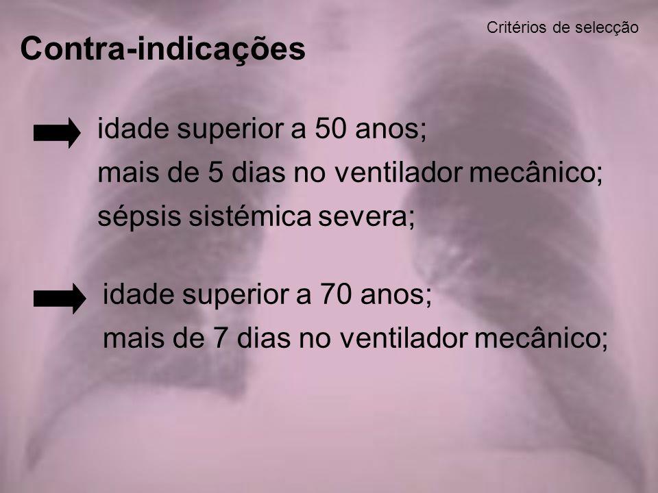 idade superior a 50 anos; mais de 5 dias no ventilador mecânico; sépsis sistémica severa; Critérios de selecção Contra-indicações idade superior a 70