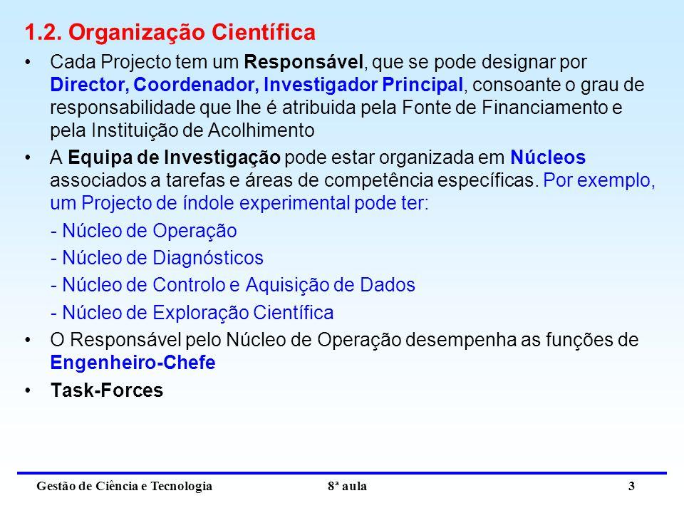Gestão de Ciência e Tecnologia 8ª aula 3 1.2.