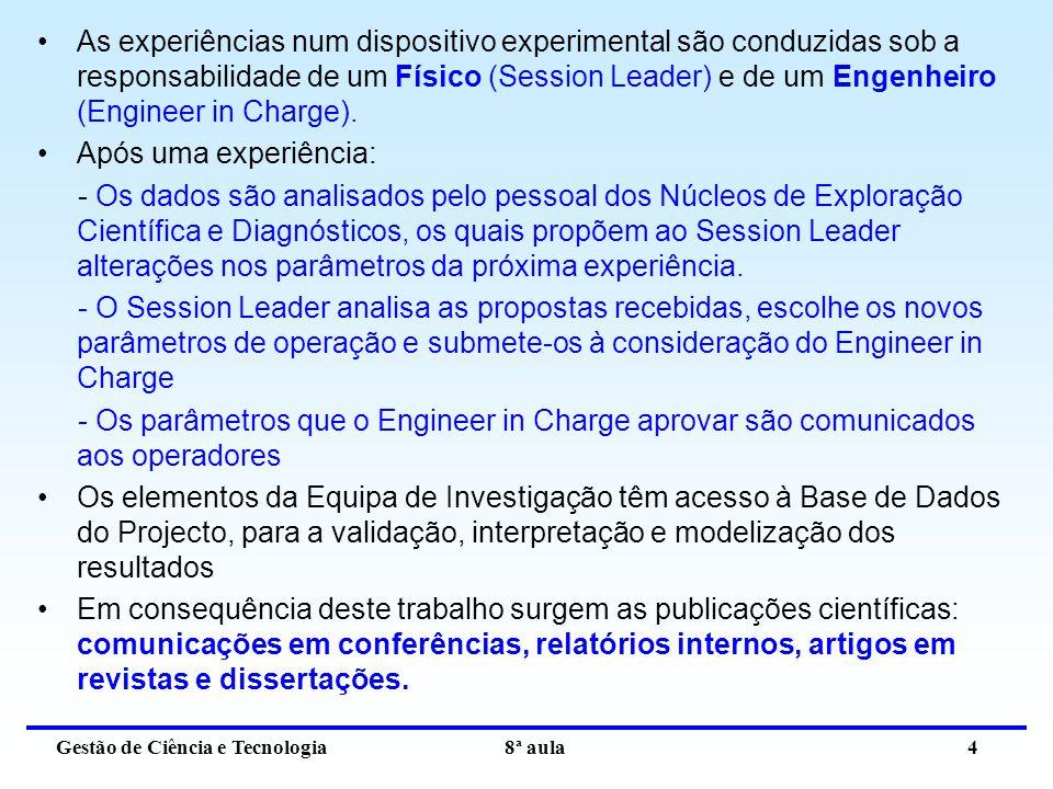 Gestão de Ciência e Tecnologia 8ª aula 4 As experiências num dispositivo experimental são conduzidas sob a responsabilidade de um Físico (Session Leader) e de um Engenheiro (Engineer in Charge).