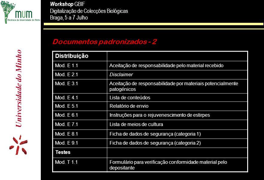 Universidade do Minho Workshop GBIF Digitalização de Colecções Biológicas Braga, 5 a 7 Julho Workshop GBIF Digitalização de Colecções Biológicas Braga, 5 a 7 Julho Documentos padronizados - 2 Distribuição Mod.