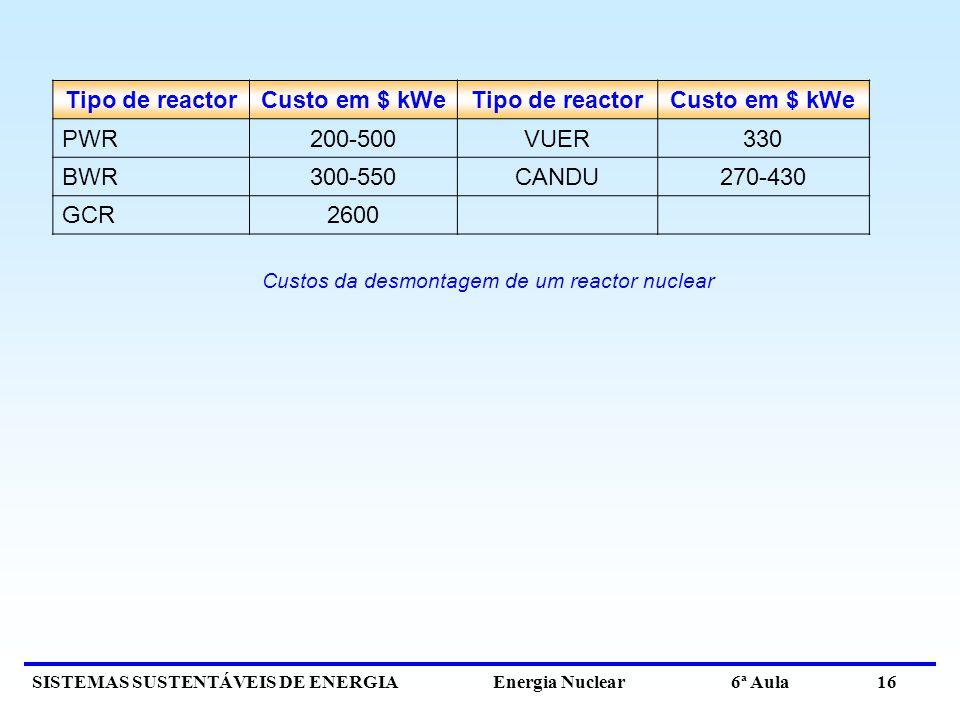 SISTEMAS SUSTENTÁVEIS DE ENERGIA Energia Nuclear 6ª Aula 16 Tipo de reactorCusto em $ kWeTipo de reactorCusto em $ kWe PWR200-500VUER330 BWR300-550CAN