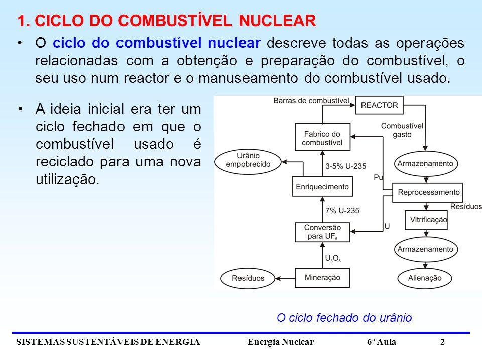 SISTEMAS SUSTENTÁVEIS DE ENERGIA Energia Nuclear 6ª Aula 3 Contudo, porque o preço do urânio fresco é baixo e porque o processo de reciclagem conduz à formação de plutónio, um material essencial para a construção de bombas atómicas, alguns Países, como, por exemplo, os Estados Unidos, o Canadá e a Suécia, optaram pelo ciclo aberto em que o combustível usado é tratado imediatamente como lixo radioactivo O ciclo aberto do urânio