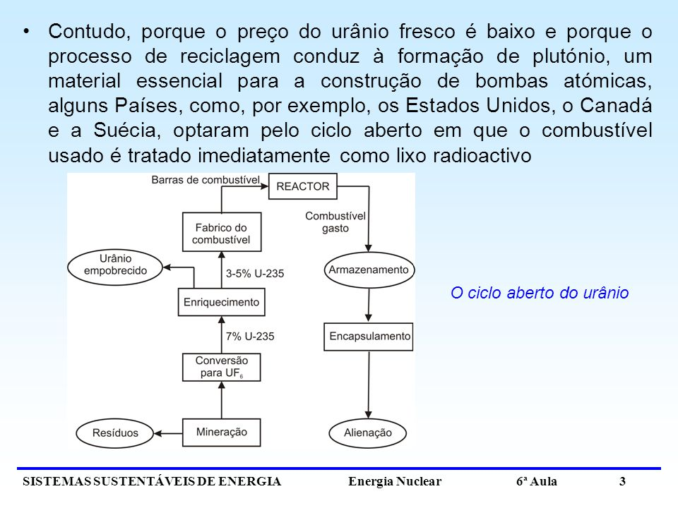 SISTEMAS SUSTENTÁVEIS DE ENERGIA Energia Nuclear 6ª Aula 4 Em ambos os casos, o minério é extraído das minas e de modo a produzir urânio na forma de óxido concentrado de urânio (U 3 O 8 ).