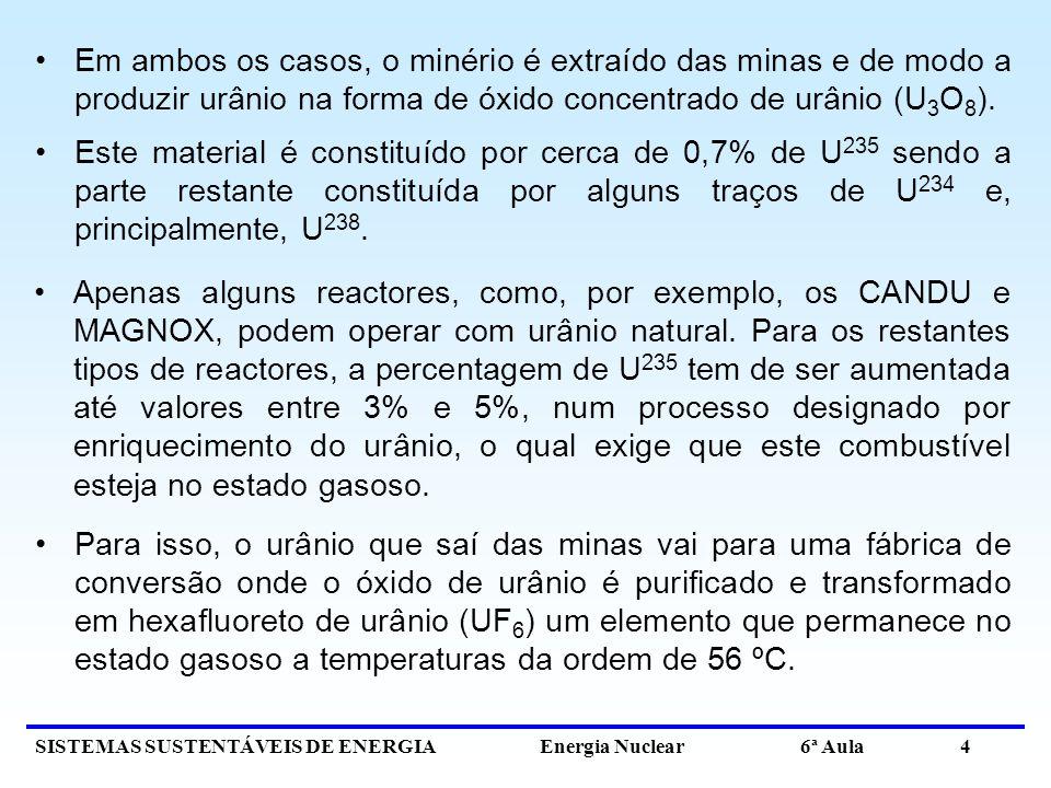 SISTEMAS SUSTENTÁVEIS DE ENERGIA Energia Nuclear 6ª Aula 5 O UF 6 é então sujeito ao processo de enriquecimento, no qual cerca de 85% do urânio natural é rejeitado (urânio esgotado (Depleted uranium) principalmente U 238 ) e armazenado.