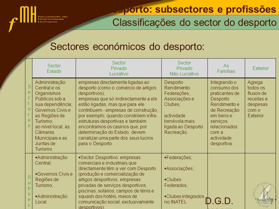 Desporto: subsectores e profissões Classificações do sector do desporto Sectores económicos do desporto: D.G.D. (1987) SectoresSectores Sector Estado