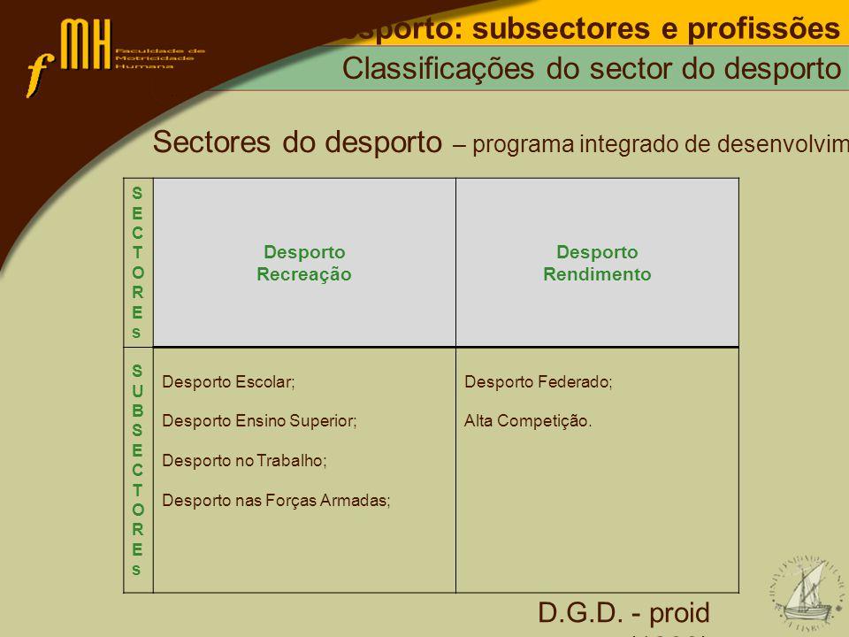 Desporto: subsectores e profissões Classificações do sector do desporto Sectores do desporto – programa integrado de desenvolvimento desportivo : D.G.
