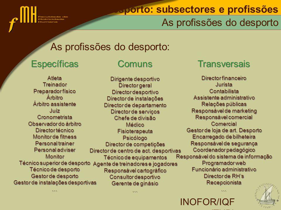 Desporto: subsectores e profissões As profissões do desporto As profissões do desporto: INOFOR/IQF (TNP) Específicas Atleta Treinador Preparador físic