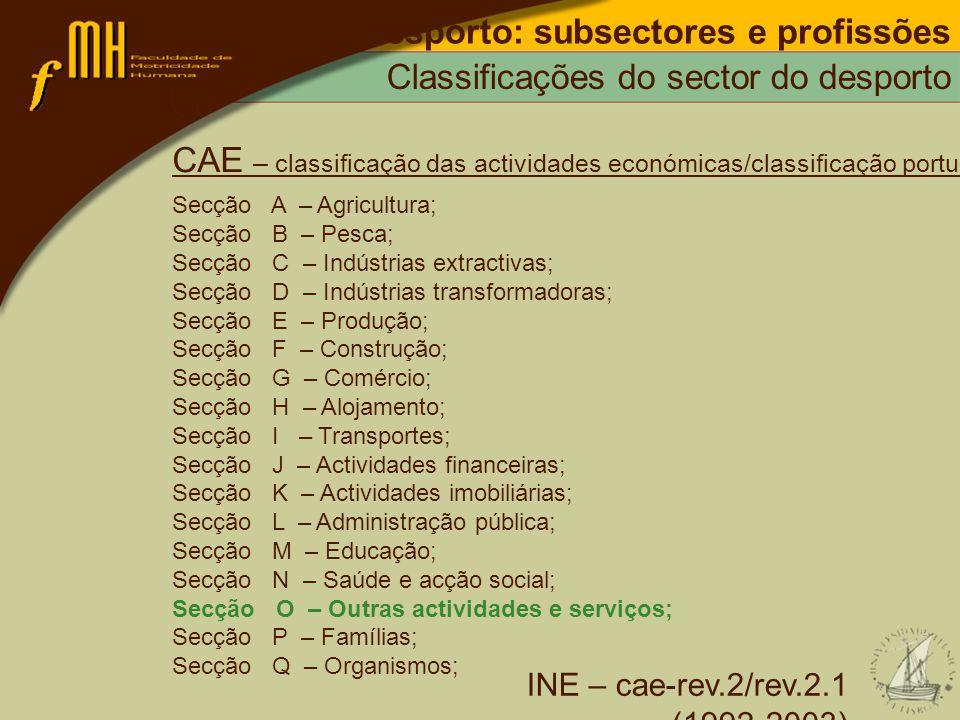 Desporto: subsectores e profissões Classificações do sector do desporto CAE – classificação das actividades económicas/classificação portuguesa das ac