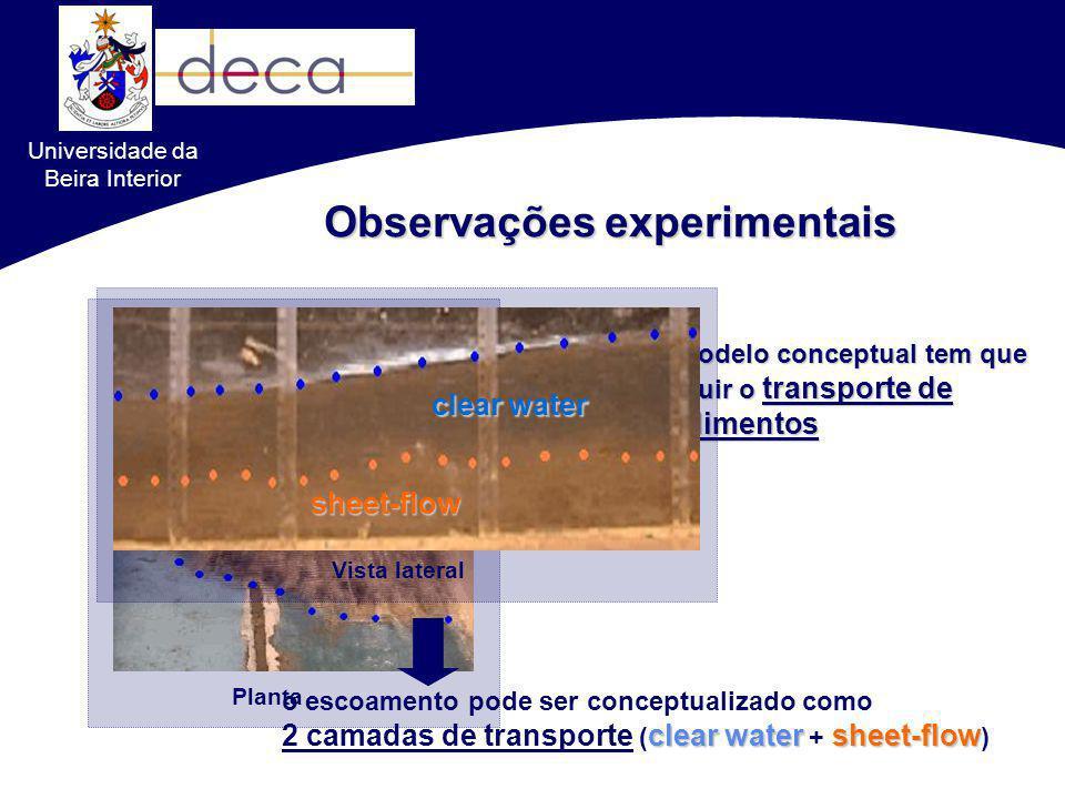 MODELO CONCEPTUAL (morfodinâmico) Depth average theory NOTA: Universidade da Beira Interior