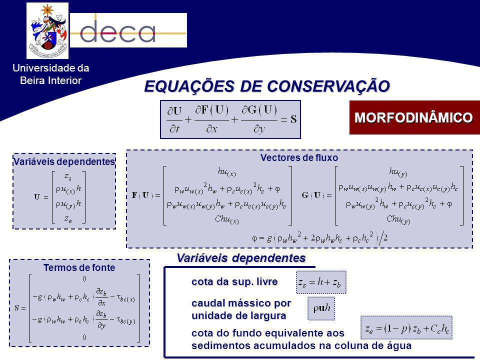 EQUAÇÕES DE CONSERVAÇÃO Variáveis dependentesVectores de fluxo Termos de fonte HIDRODINÂMICO Universidade da Beira Interior