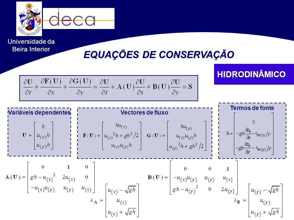 O esquema (MacCormack, 1969) foi desenvolvido e implementado no âmbito da dinâmica de gases.