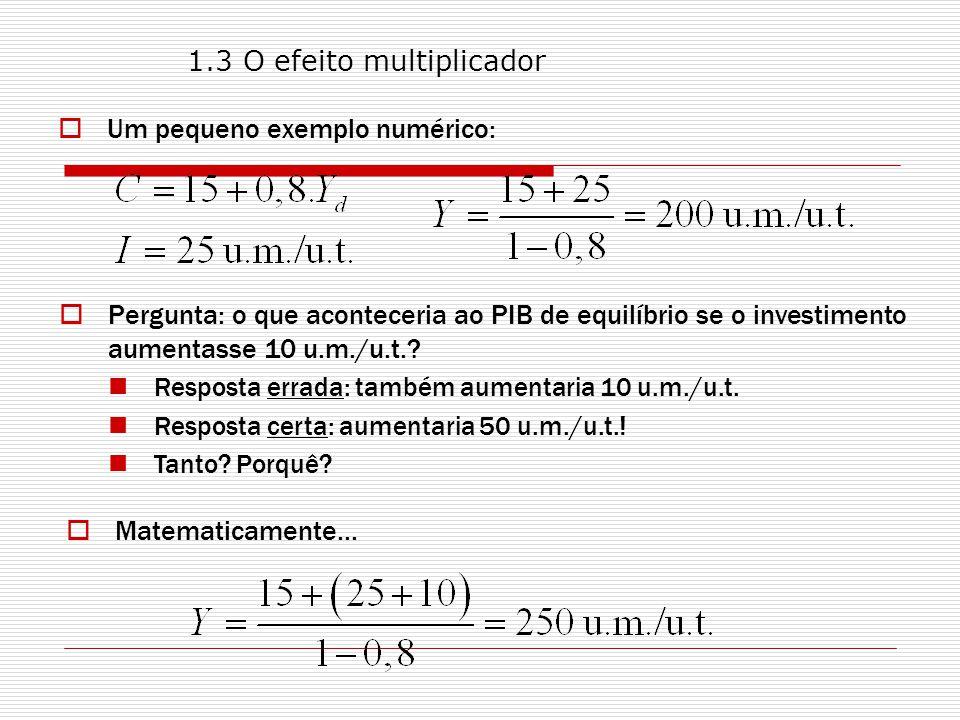 Um pequeno exemplo numérico: Pergunta: o que aconteceria ao PIB de equilíbrio se o investimento aumentasse 10 u.m./u.t..