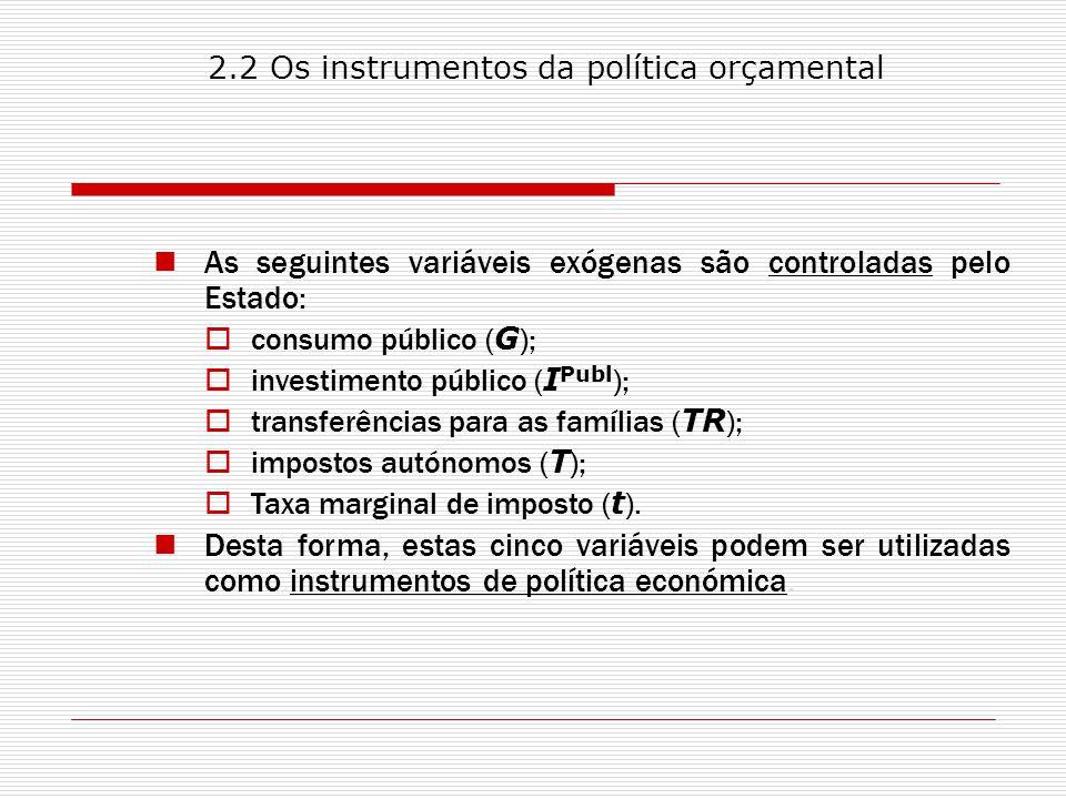 As seguintes variáveis exógenas são controladas pelo Estado: consumo público ( G ); investimento público ( I Publ ); transferências para as famílias ( TR ); impostos autónomos ( T ); Taxa marginal de imposto ( t ).