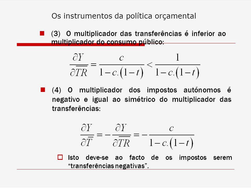 (3) O multiplicador das transferências é inferior ao multiplicador do consumo público: (4) O multiplicador dos impostos autónomos é negativo e igual ao simétrico do multiplicador das transferências: Isto deve-se ao facto de os impostos serem transferências negativas.