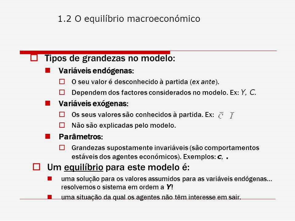 A procura agregada (1) Também o Estado tem intenções de aquisição (despesa) em bens e serviços finais, a preços constantes do ano base, para consumo público.