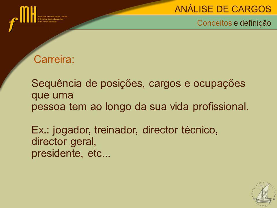 Carreira: Sequência de posições, cargos e ocupações que uma pessoa tem ao longo da sua vida profissional. Ex.: jogador, treinador, director técnico, d