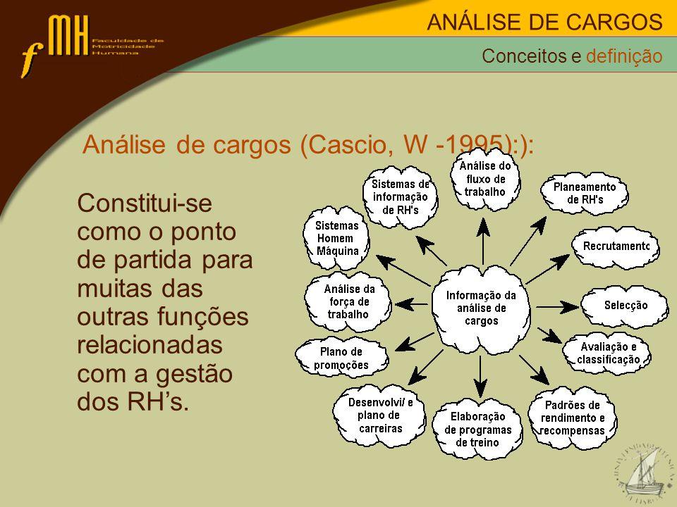 Análise de cargos (Cascio, W -1995):): Constitui-se como o ponto de partida para muitas das outras funções relacionadas com a gestão dos RHs. Conceito