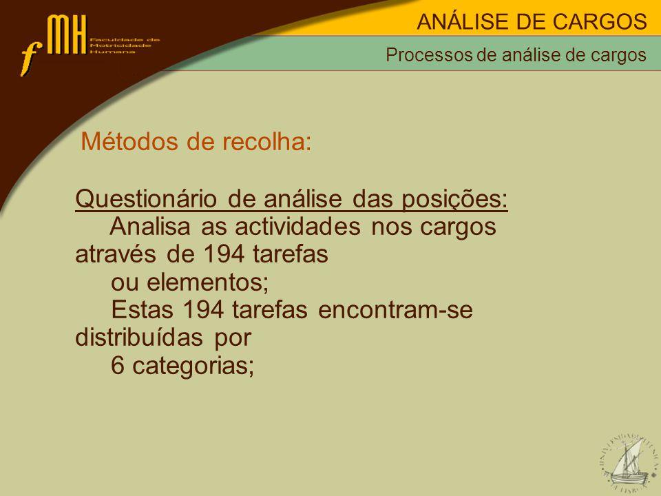 Questionário de análise das posições: Analisa as actividades nos cargos através de 194 tarefas ou elementos; Estas 194 tarefas encontram-se distribuídas por 6 categorias; Processos de análise de cargos ANÁLISE DE CARGOS