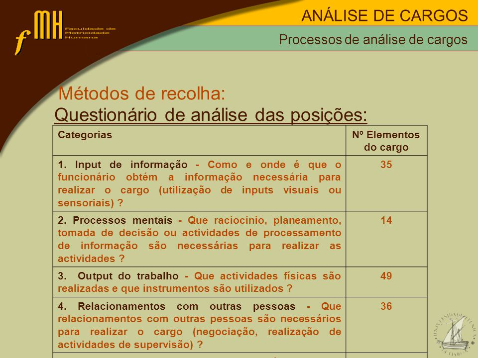 Métodos de recolha: Questionário de análise das posições: Processos de análise de cargos ANÁLISE DE CARGOS CategoriasNº Elementos do cargo 1. Input de