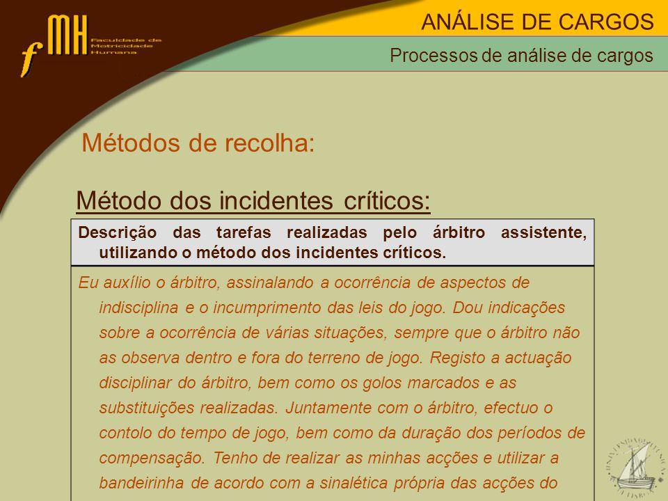 Métodos de recolha: Método dos incidentes críticos: Processos de análise de cargos ANÁLISE DE CARGOS Descrição das tarefas realizadas pelo árbitro assistente, utilizando o método dos incidentes críticos.