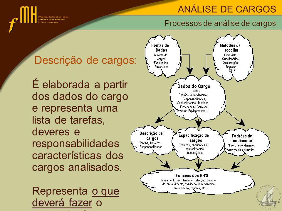 Descrição de cargos: É elaborada a partir dos dados do cargo e representa uma lista de tarefas, deveres e responsabilidades características dos cargos