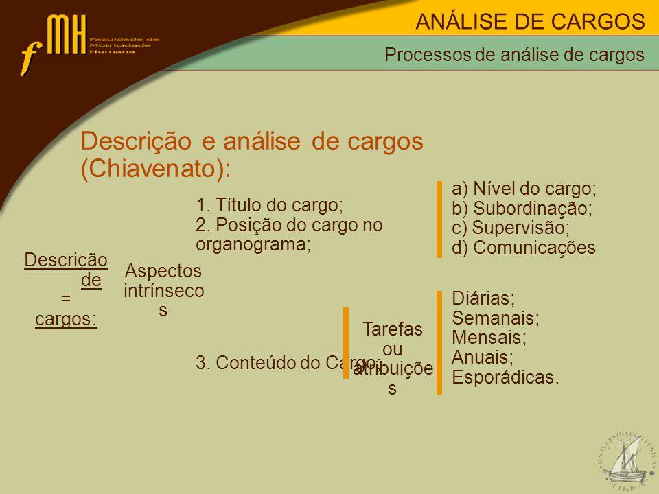 Processos de análise de cargos Descrição e análise de cargos (Chiavenato): Aspectos intrínseco s 1. Título do cargo; 2. Posição do cargo no organogram