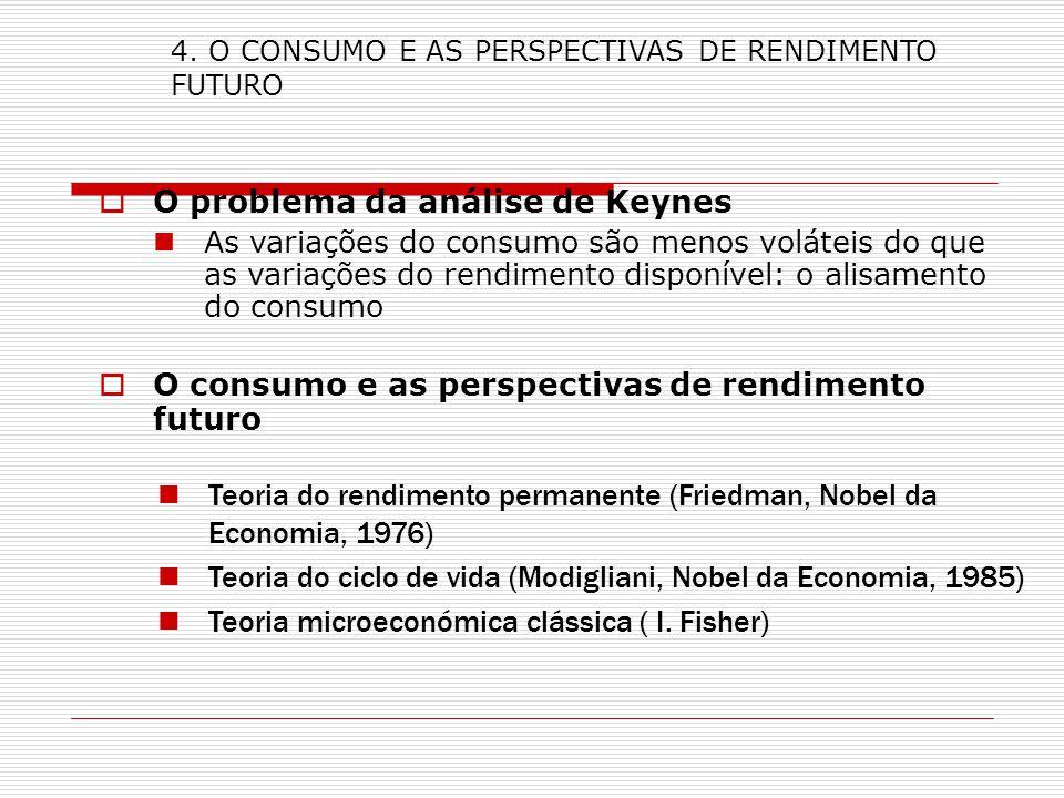 Teoria do rendimento permanente (Friedman, Nobel da Economia, 1976) Teoria do ciclo de vida (Modigliani, Nobel da Economia, 1985) Teoria microeconómic