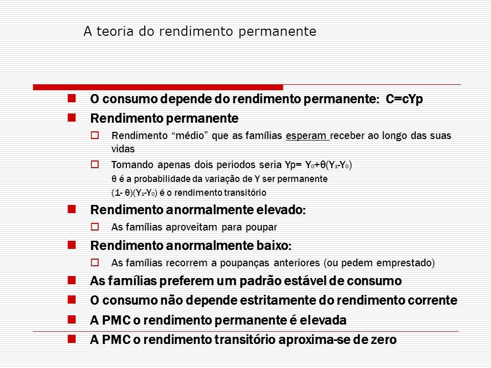 O consumo depende do rendimento permanente: C=cYp Rendimento permanente Rendimento médio que as famílias esperam receber ao longo das suas vidas Toman