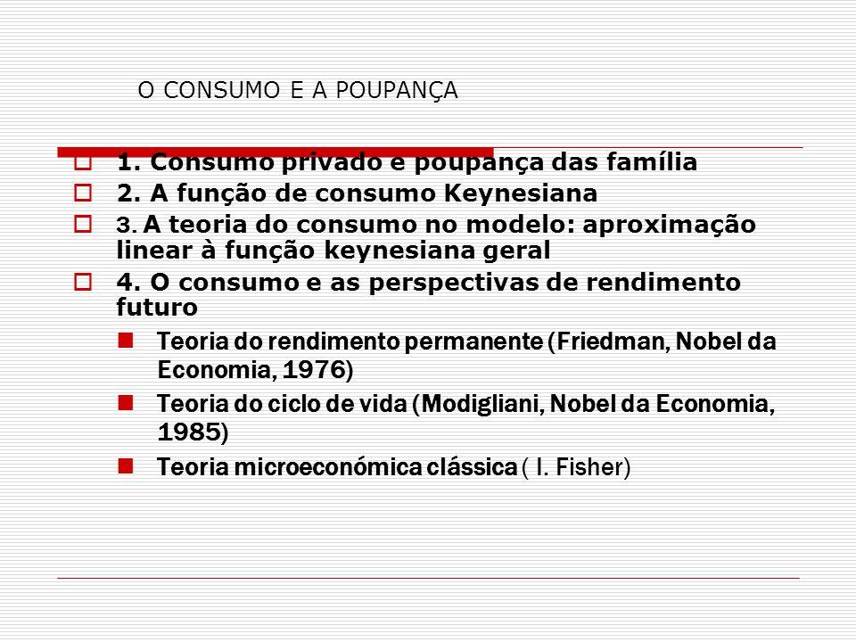 1. Consumo privado e poupança das família 2. A função de consumo Keynesiana 3. A teoria do consumo no modelo: aproximação linear à função keynesiana g