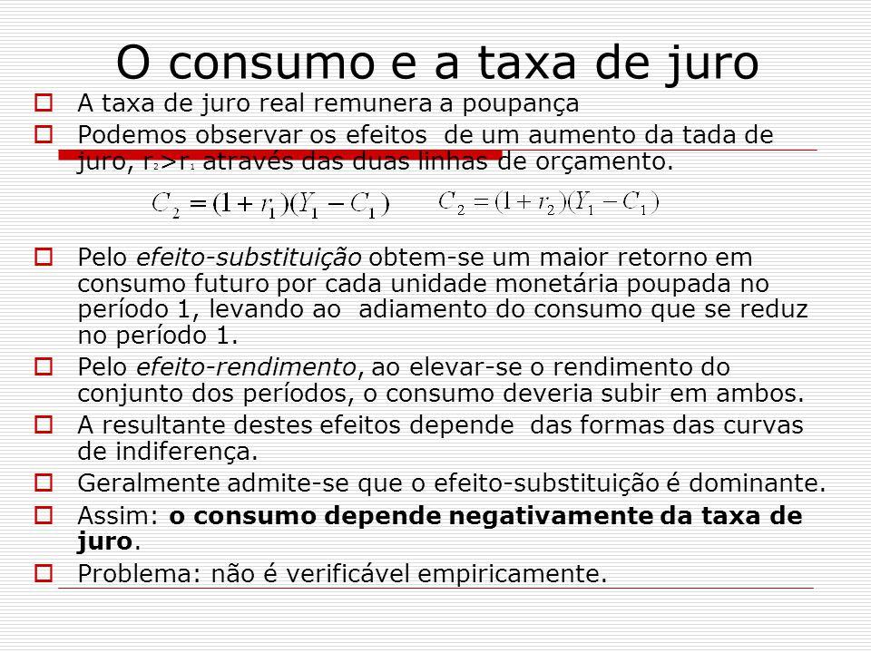O consumo e a taxa de juro A taxa de juro real remunera a poupança Podemos observar os efeitos de um aumento da tada de juro, r 2 >r 1 através das dua