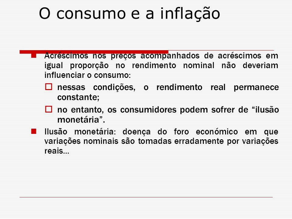 Acréscimos nos preços acompanhados de acréscimos em igual proporção no rendimento nominal não deveriam influenciar o consumo: nessas condições, o rend