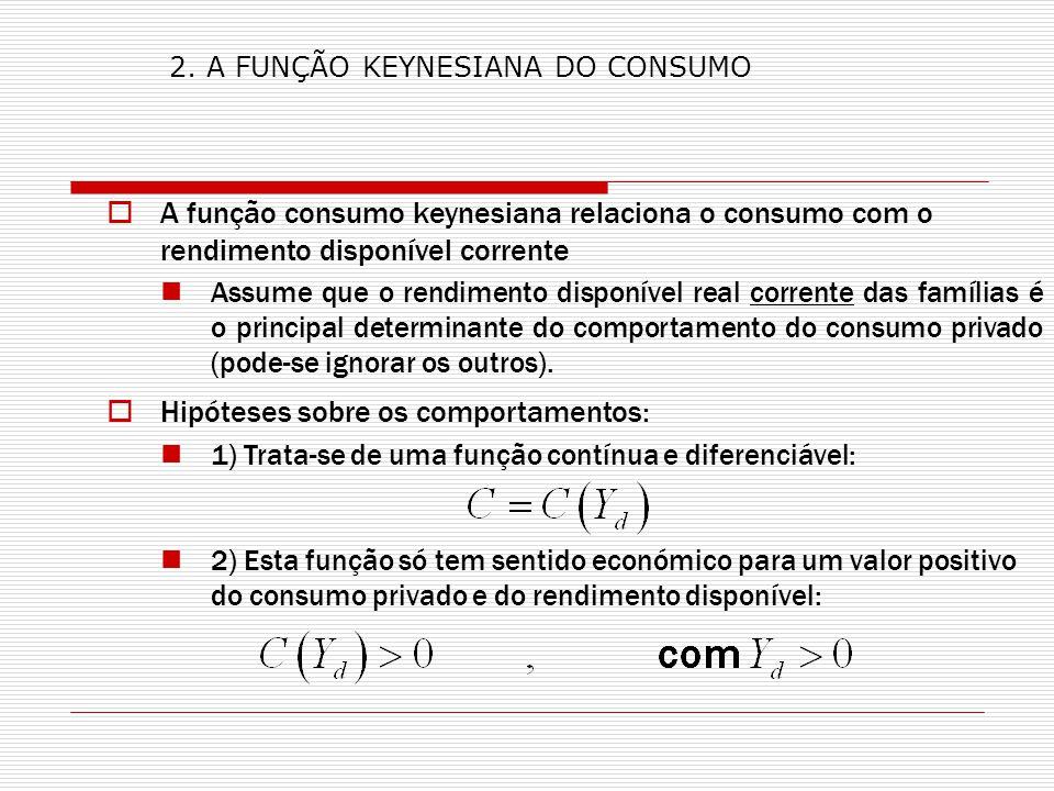 2. A FUNÇÃO KEYNESIANA DO CONSUMO Hipóteses sobre os comportamentos: 1) Trata-se de uma função contínua e diferenciável: 2) Esta função só tem sentido