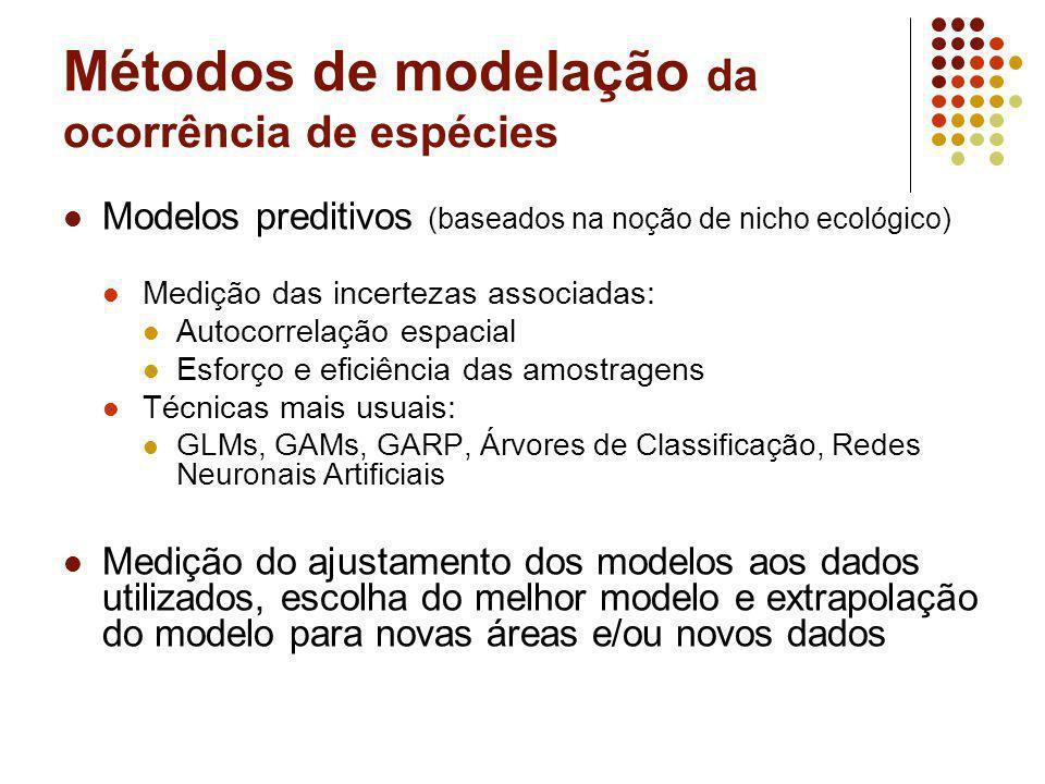Métodos de modelação da ocorrência de espécies Modelos preditivos (baseados na noção de nicho ecológico) Medição das incertezas associadas: Autocorrel