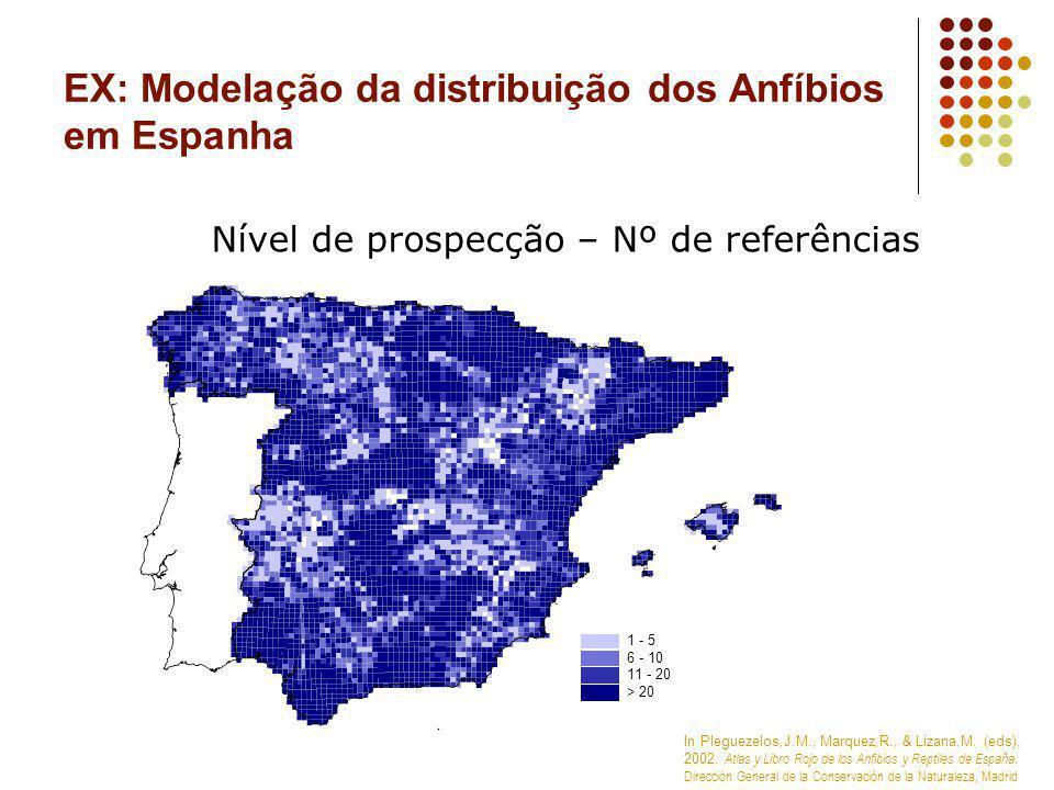 EX: Modelação da distribuição dos Anfíbios em Espanha Nível de prospecção – Nº de referências 1 - 5 6 - 10 11 - 20 > 20 In Pleguezelos,J.M., Marquez,R